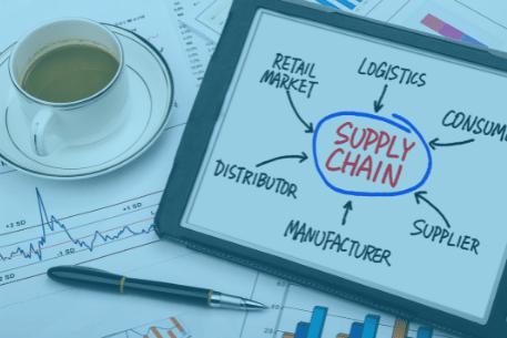 Wat is supply chain management